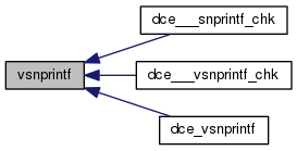 ns-3-dce: model/libc cc File Reference